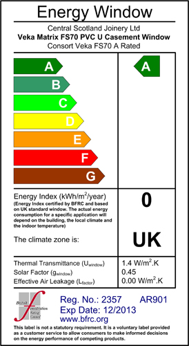 energy rating certificate